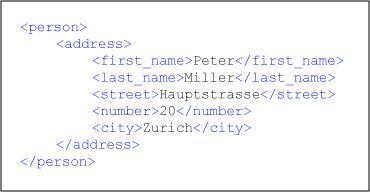 1 3 2  XML Tags