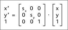 1 5 2  Homogeneous Coordinates